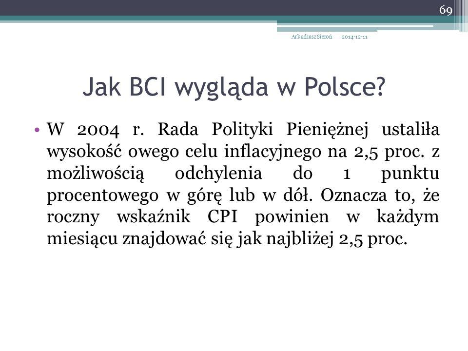 W 2004 r.Rada Polityki Pieniężnej ustaliła wysokość owego celu inflacyjnego na 2,5 proc.