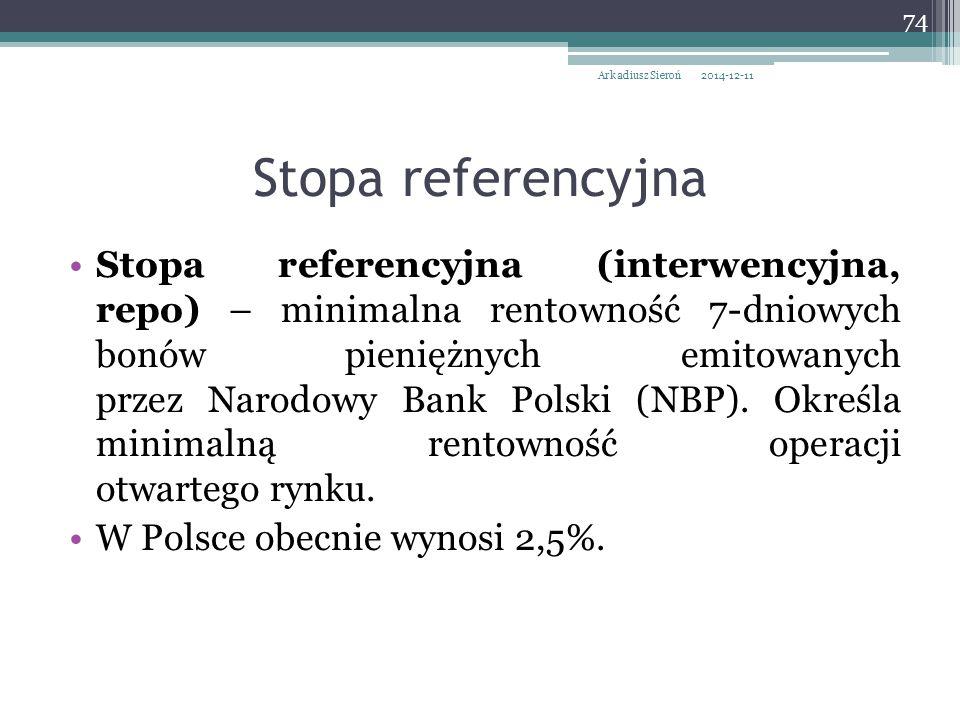 Stopa referencyjna (interwencyjna, repo) – minimalna rentowność 7-dniowych bonów pieniężnych emitowanych przez Narodowy Bank Polski (NBP). Określa min