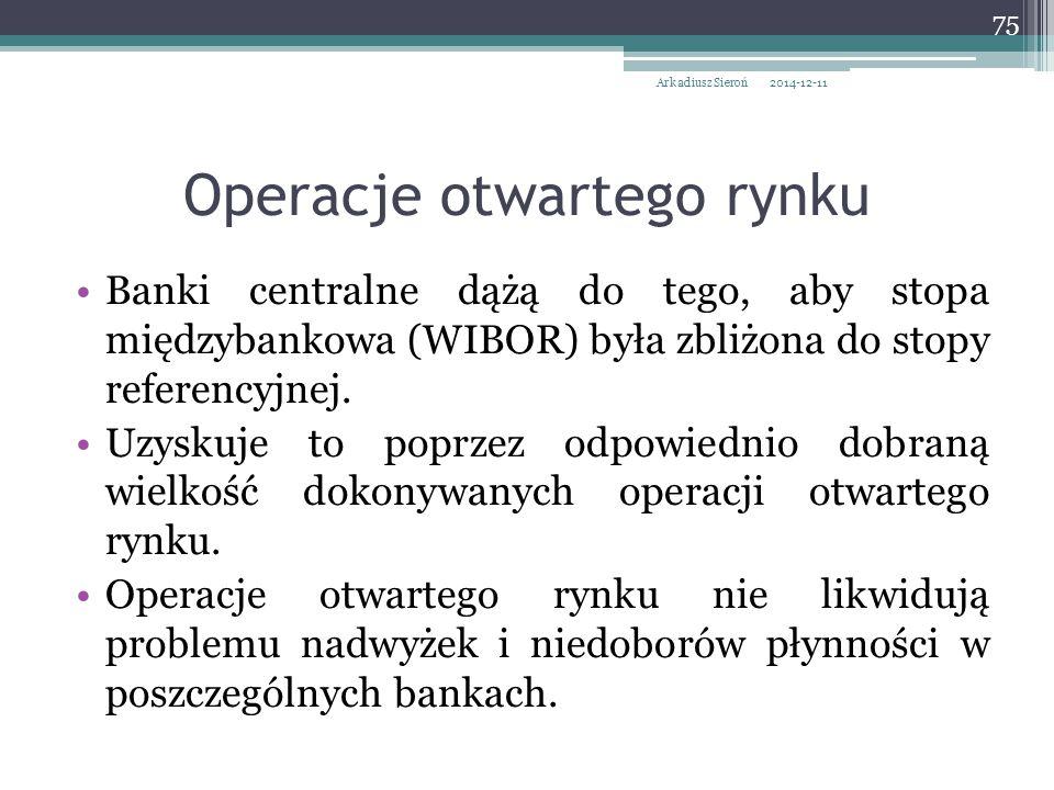 Banki centralne dążą do tego, aby stopa międzybankowa (WIBOR) była zbliżona do stopy referencyjnej.