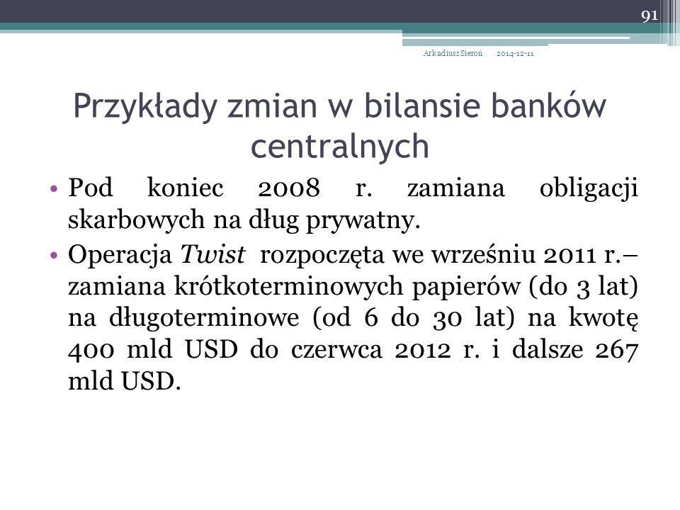 Pod koniec 2008 r. zamiana obligacji skarbowych na dług prywatny. Operacja Twist rozpoczęta we wrześniu 2011 r.– zamiana krótkoterminowych papierów (d