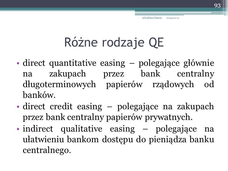 direct quantitative easing – polegające głównie na zakupach przez bank centralny długoterminowych papierów rządowych od banków. direct credit easing –