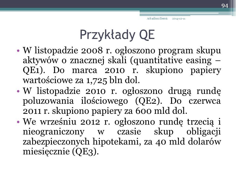 W listopadzie 2008 r. ogłoszono program skupu aktywów o znacznej skali (quantitative easing – QE1). Do marca 2010 r. skupiono papiery wartościowe za 1