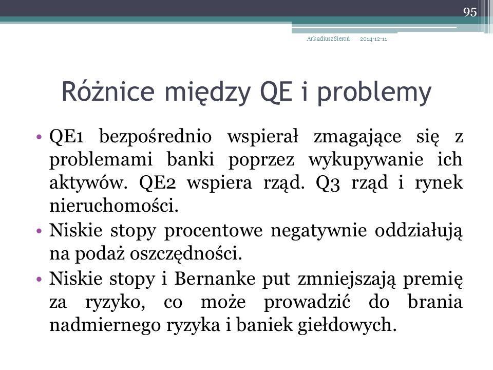 QE1 bezpośrednio wspierał zmagające się z problemami banki poprzez wykupywanie ich aktywów. QE2 wspiera rząd. Q3 rząd i rynek nieruchomości. Niskie st
