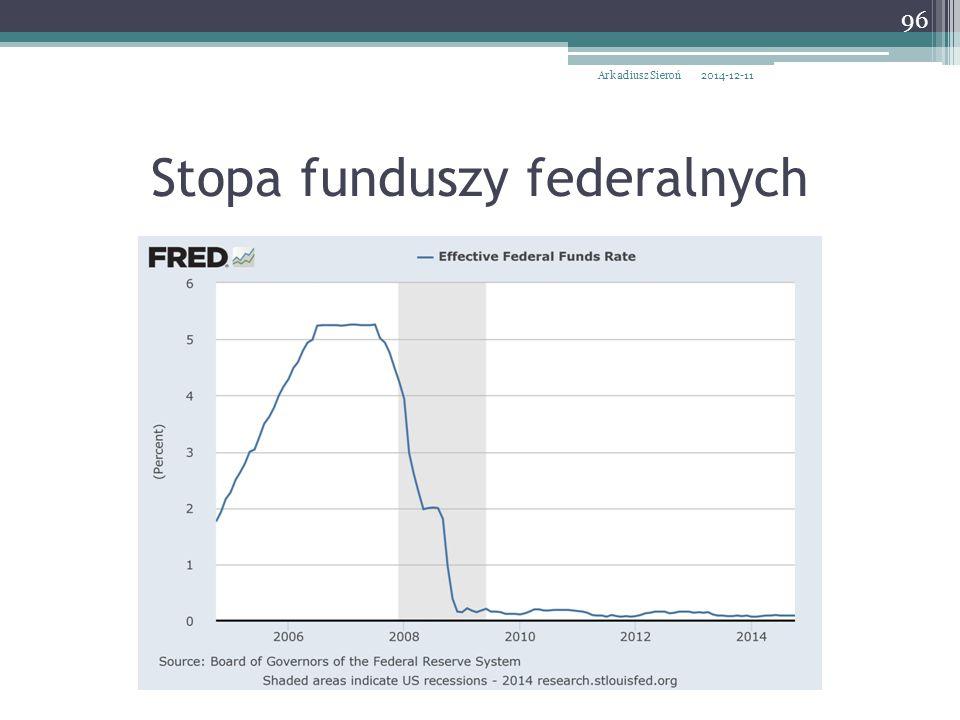 Stopa funduszy federalnych 2014-12-11Arkadiusz Sieroń 96
