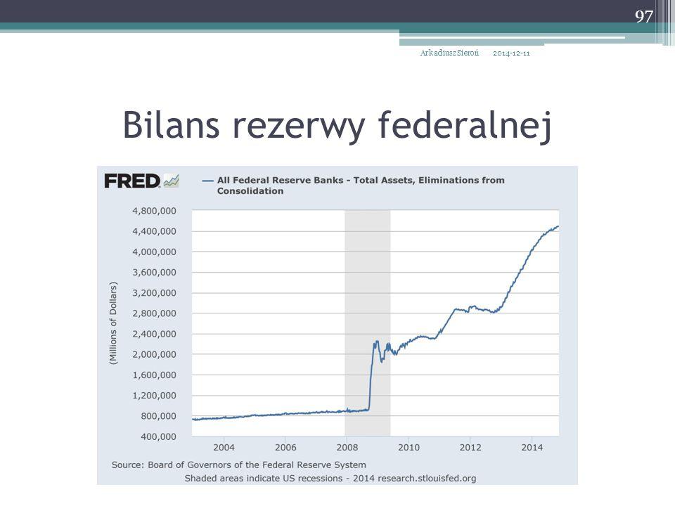 Bilans rezerwy federalnej 2014-12-11Arkadiusz Sieroń 97