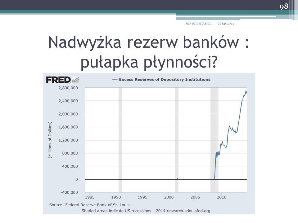 Nadwyżka rezerw banków : pułapka płynności? 2014-12-11Arkadiusz Sieroń 98