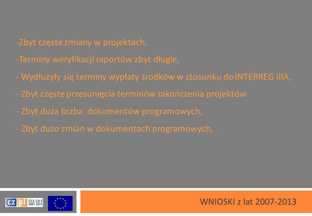 WNIOSKI z lat 2007-2013 - -Zbyt częste zmiany w projektach, - -Terminy weryfikacji raportów zbyt długie, - - Wydłużyły się terminy wypłaty środków w stosunku do INTERREG IIIA, - - Zbyt częste przesunięcia terminów zakończenia projektów - - Zbyt duża liczba dokumentów programowych, - - Zbyt dużo zmian w dokumentach programowych,