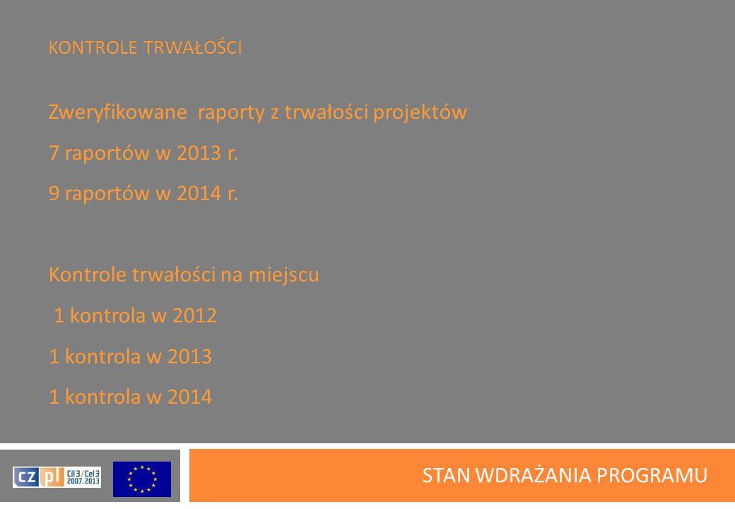 KONTROLE TRWAŁOŚCI STAN WDRAŻANIA PROGRAMU Zweryfikowane raporty z trwałości projektów 7 raportów w 2013 r.