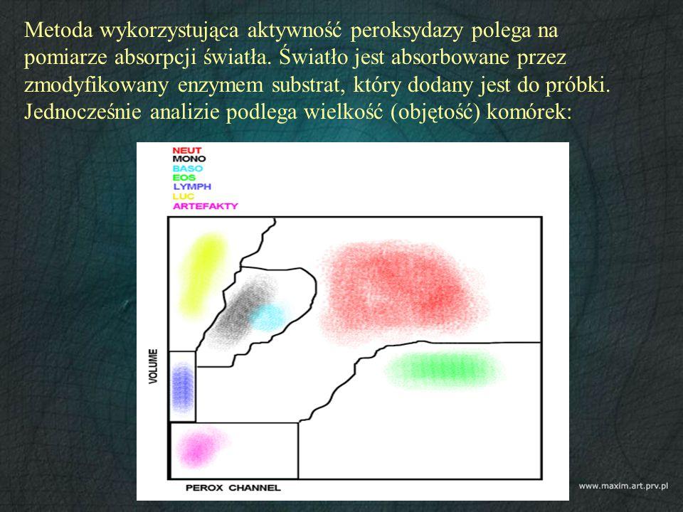Metoda wykorzystująca aktywność peroksydazy polega na pomiarze absorpcji światła. Światło jest absorbowane przez zmodyfikowany enzymem substrat, który