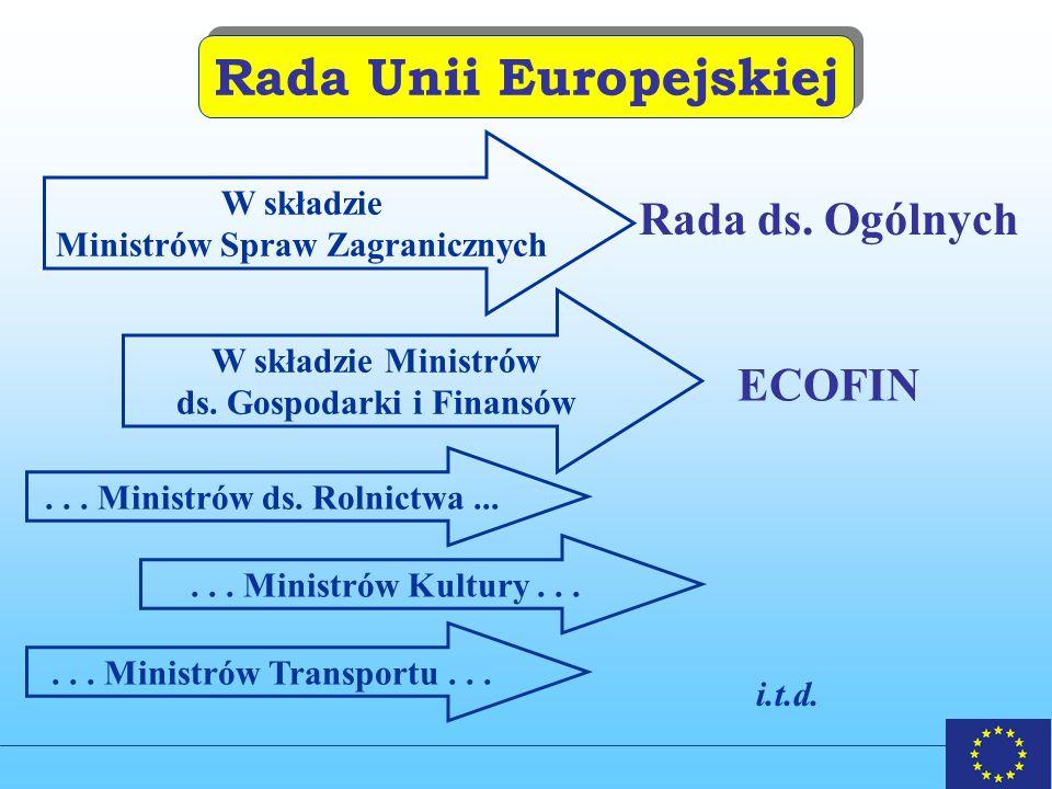 Rada Unii Europejskiej Rada ds.Ogólnych W składzie Ministrów Spraw Zagranicznych...