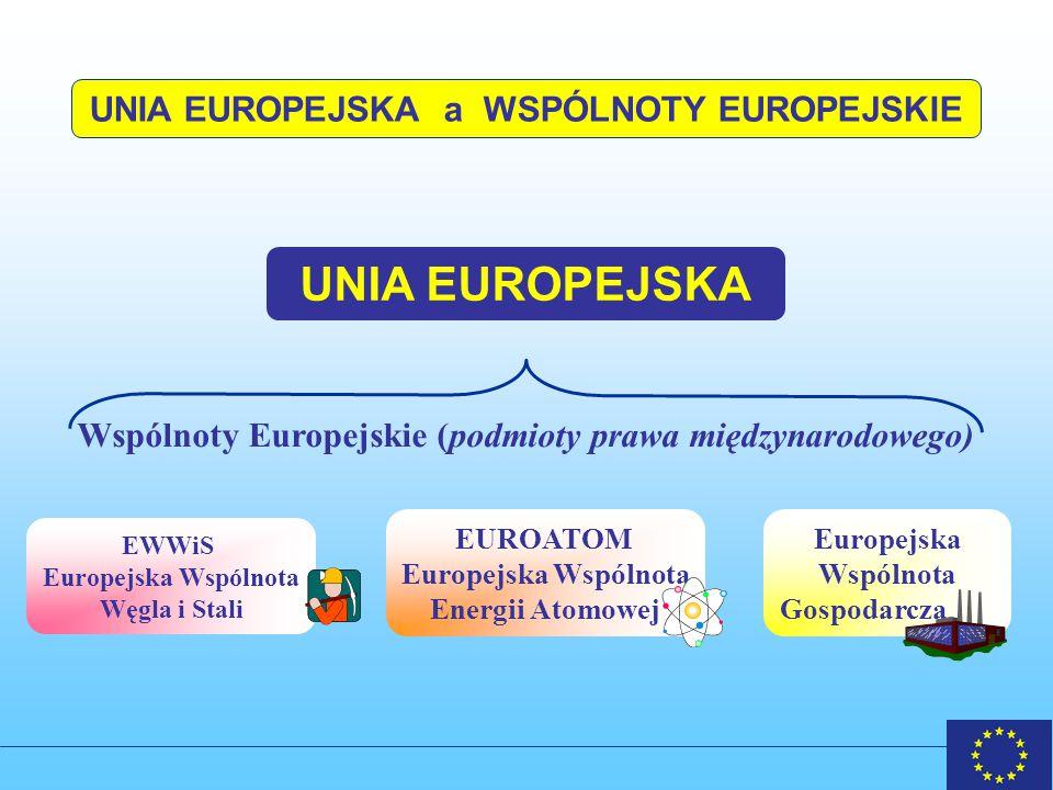 """Komisja Europejska Ponadto spełnia role: - mediatora mediacje i łagodzenie sporów pomiędzy państwami członkowskimi i wewnątrz instytucji unijnych - oraz""""sumienia UE dbanie o """"ogólny interes , czynienie wszystkiego, co jest najkorzystniejsze dla Unii Europejskiej jako całości."""