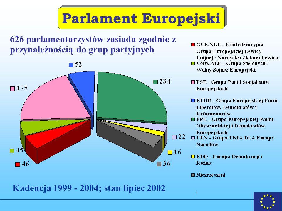 626 parlamentarzystów zasiada zgodnie z przynależnością do grup partyjnych Parlament Europejski Kadencja 1999 - 2004; stan lipiec 2002