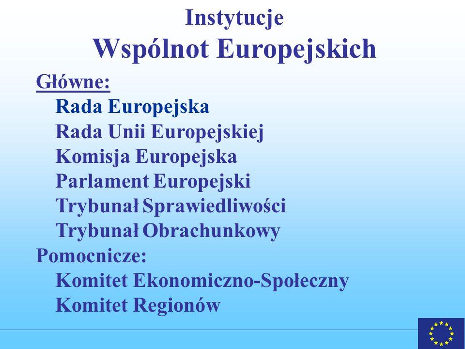Instytucje Wspólnot Europejskich Główne: Rada Europejska Rada Unii Europejskiej Komisja Europejska Parlament Europejski Trybunał Sprawiedliwości Trybunał Obrachunkowy Pomocnicze: Komitet Ekonomiczno-Społeczny Komitet Regionów