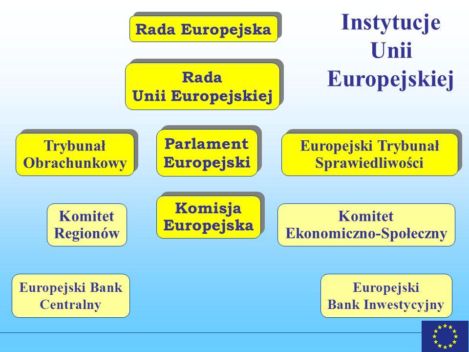Komisja Europejska Komisja Europejska Instytucje Unii Europejskiej Rada Unii Europejskiej Rada Unii Europejskiej Rada Europejska Parlament Europejski Parlament Europejski Europejski Trybunał Sprawiedliwości Europejski Trybunał Sprawiedliwości Komitet Ekonomiczno-Społeczny Komitet Regionów Trybunał Obrachunkowy Trybunał Obrachunkowy Europejski Bank Inwestycyjny Europejski Bank Centralny