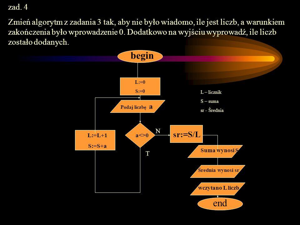 end L:=0 S:=0 L – licznik S – suma sr - Średnia a<>0 N T sr:=S/L Suma wynosi S Średnia wynosi sr Podaj liczbę a L:=L+1 S:=S+a begin wczytano L liczb z