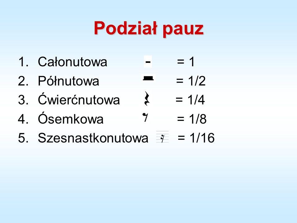 Podział pauz 1.Całonutowa = 1 2.Półnutowa = 1/2 3.Ćwierćnutowa = 1/4 4.Ósemkowa = 1/8 5.Szesnastkonutowa = 1/16