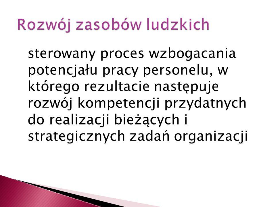 sterowany proces wzbogacania potencjału pracy personelu, w którego rezultacie następuje rozwój kompetencji przydatnych do realizacji bieżących i strategicznych zadań organizacji