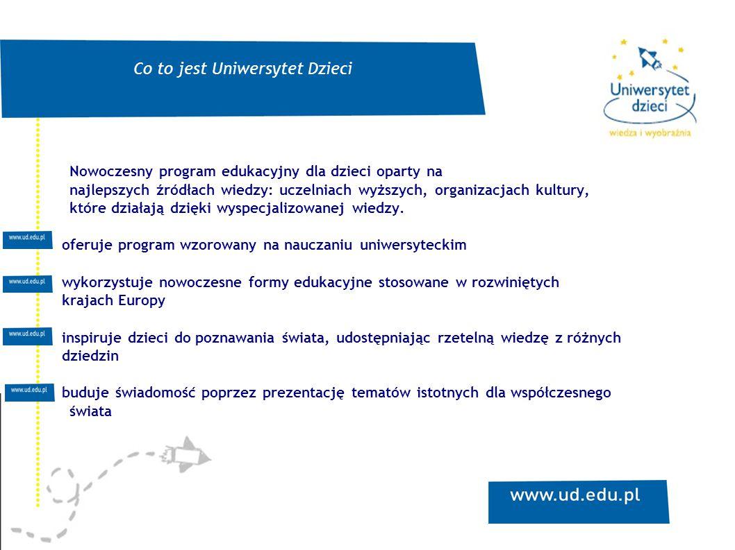 Co to jest Uniwersytet Dzieci Nowoczesny program edukacyjny dla dzieci oparty na najlepszych źródłach wiedzy: uczelniach wyższych, organizacjach kultury, które działają dzięki wyspecjalizowanej wiedzy.
