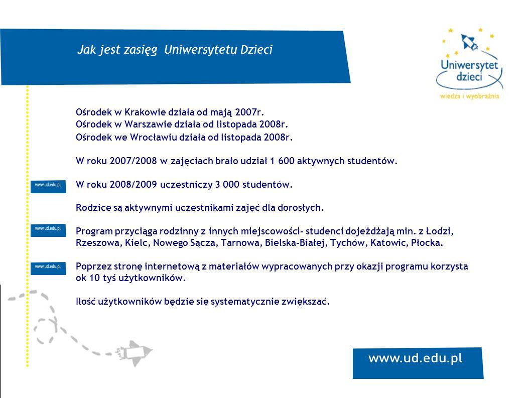 Jak jest zasięg Uniwersytetu Dzieci Ośrodek w Krakowie działa od mają 2007r.