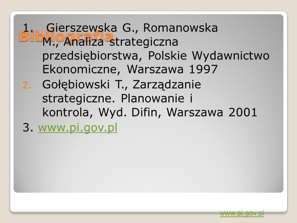 Bibliografia 1. Gierszewska G., Romanowska M., Analiza strategiczna przedsiębiorstwa, Polskie Wydawnictwo Ekonomiczne, Warszawa 1997 2. Gołębiowski T.