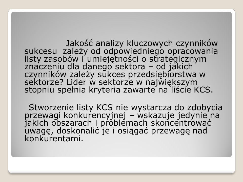 Metody postępowania przy tworzeniu listy KCS: DWUETAPOWA 1.