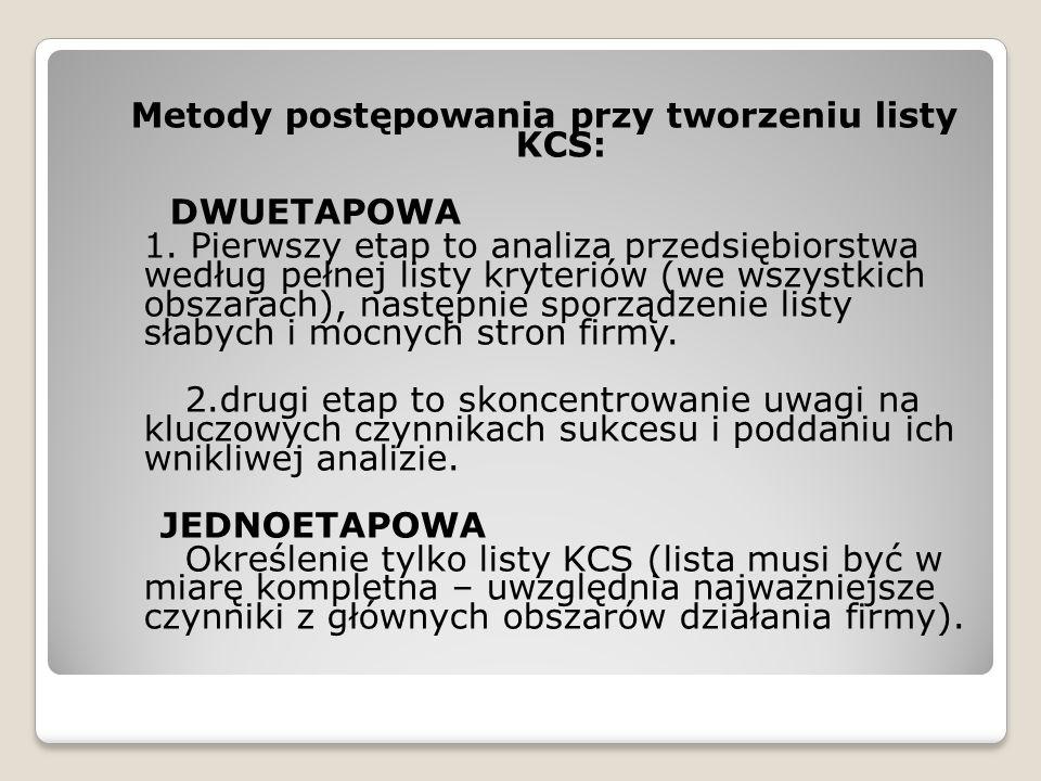Metody postępowania przy tworzeniu listy KCS: DWUETAPOWA 1. Pierwszy etap to analiza przedsiębiorstwa według pełnej listy kryteriów (we wszystkich obs
