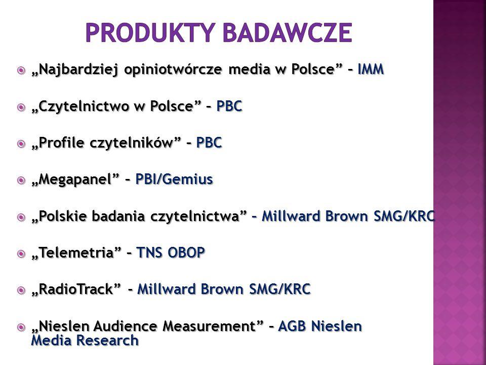""" """"Najbardziej opiniotwórcze media w Polsce"""" – IMM  """"Czytelnictwo w Polsce"""" – PBC  """"Profile czytelników"""" – PBC  """"Megapanel"""" – PBI/Gemius  """"Polskie"""