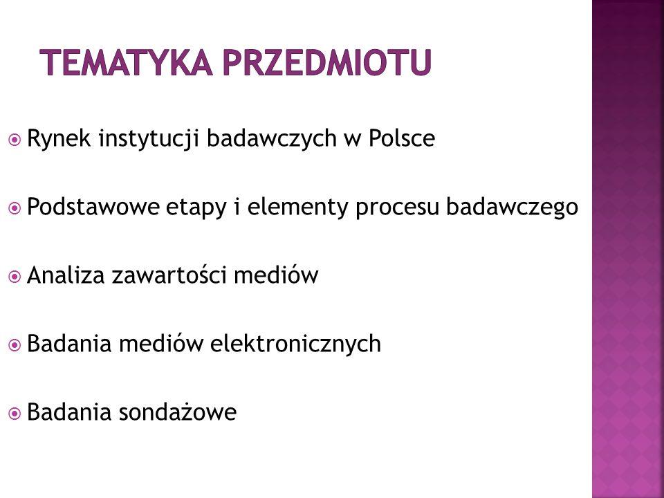  Rynek instytucji badawczych w Polsce  Podstawowe etapy i elementy procesu badawczego  Analiza zawartości mediów  Badania mediów elektronicznych 