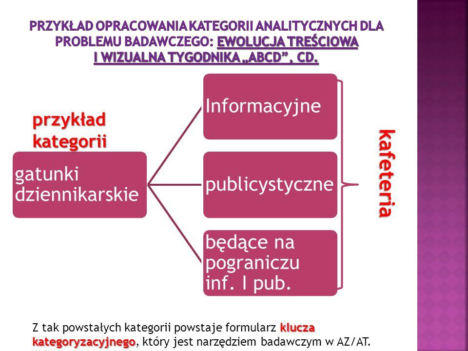 gatunki dziennikarskie Informacyjnepublicystyczne będące na pograniczu inf. I pub. klucza kategoryzacyjnego Z tak powstałych kategorii powstaje formul