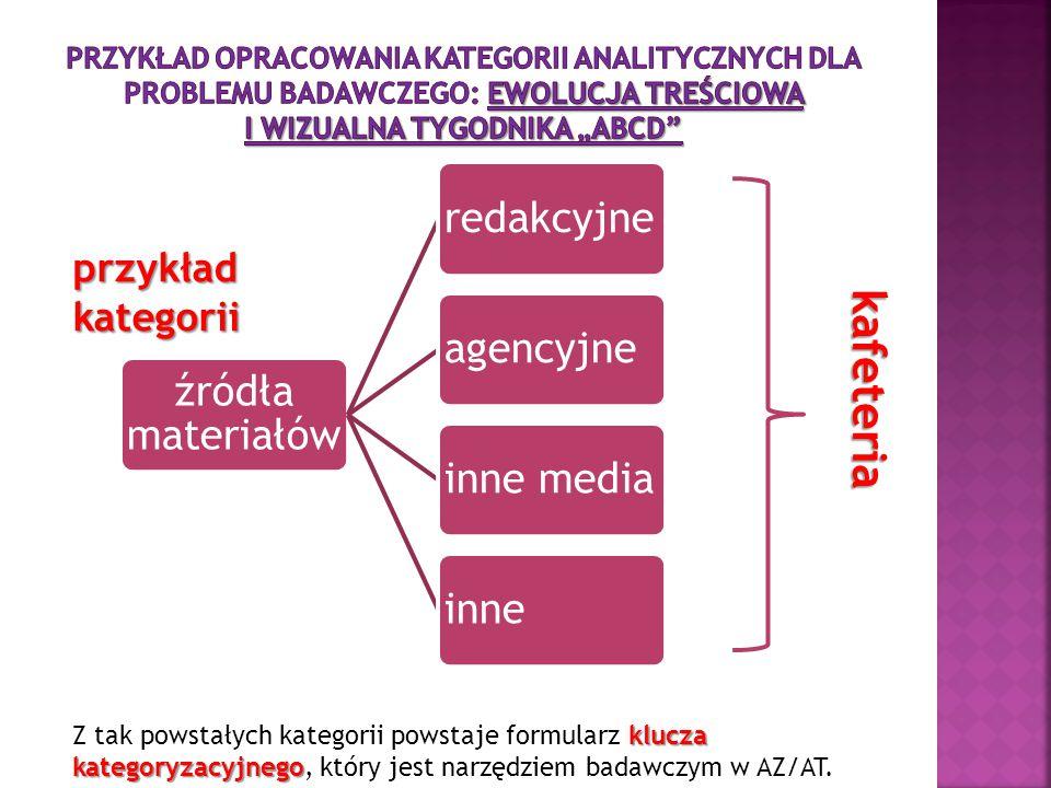 źródła materiałów redakcyjneagencyjneinne mediainne klucza kategoryzacyjnego Z tak powstałych kategorii powstaje formularz klucza kategoryzacyjnego, k