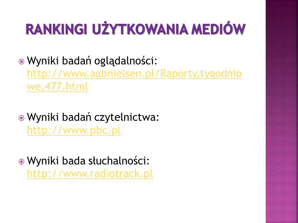  Wyniki badań oglądalności: http://www.agbnielsen.pl/Raporty,tygodnio we,477.html http://www.agbnielsen.pl/Raporty,tygodnio we,477.html  Wyniki bada