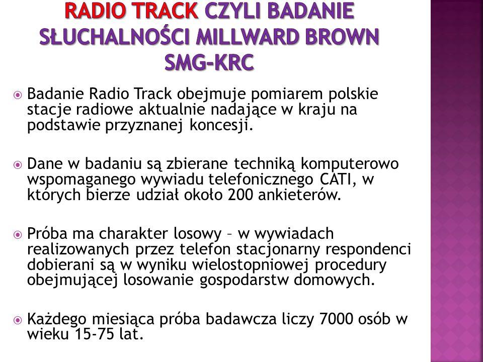  Badanie Radio Track obejmuje pomiarem polskie stacje radiowe aktualnie nadające w kraju na podstawie przyznanej koncesji.  Dane w badaniu są zbiera