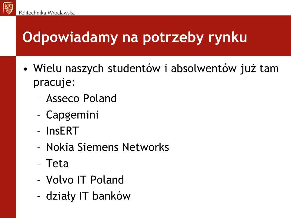 Odpowiadamy na potrzeby rynku Wielu naszych studentów i absolwentów już tam pracuje: –Asseco Poland –Capgemini –InsERT –Nokia Siemens Networks –Teta –