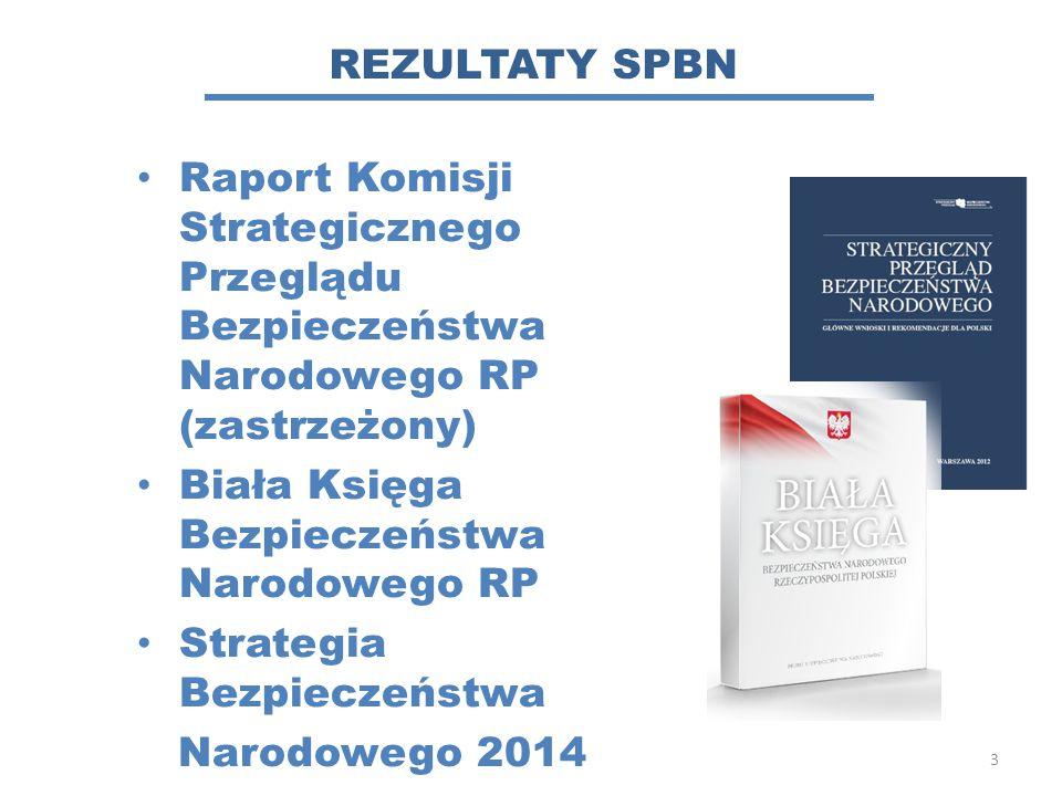 REZULTATY SPBN Raport Komisji Strategicznego Przeglądu Bezpieczeństwa Narodowego RP (zastrzeżony) Biała Księga Bezpieczeństwa Narodowego RP Strategia