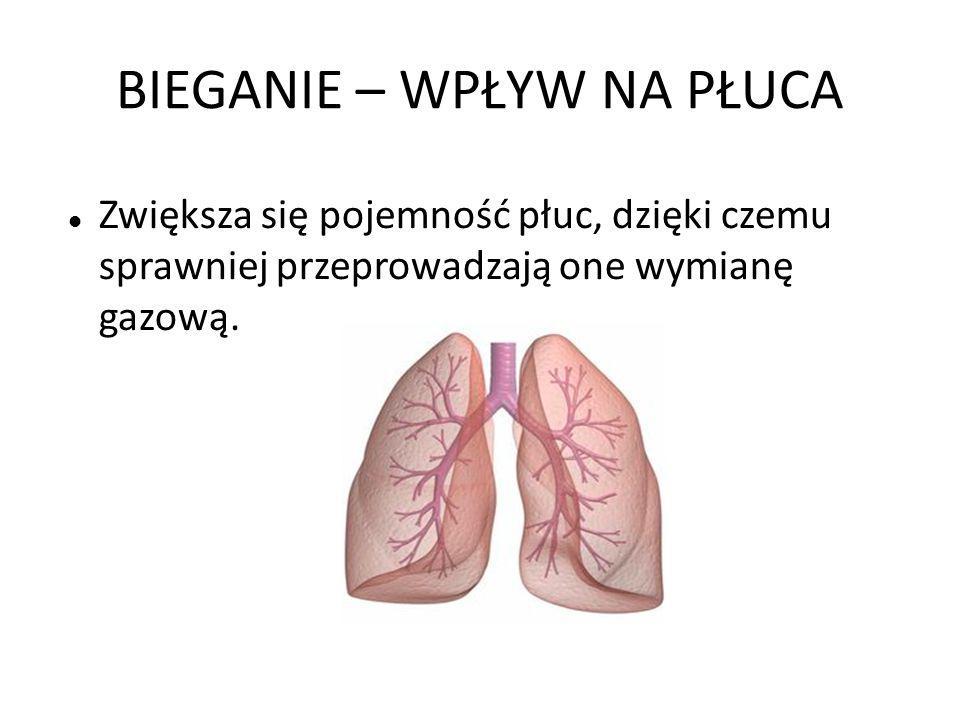 BIEGANIE – WPŁYW NA PŁUCA Zwiększa się pojemność płuc, dzięki czemu sprawniej przeprowadzają one wymianę gazową.