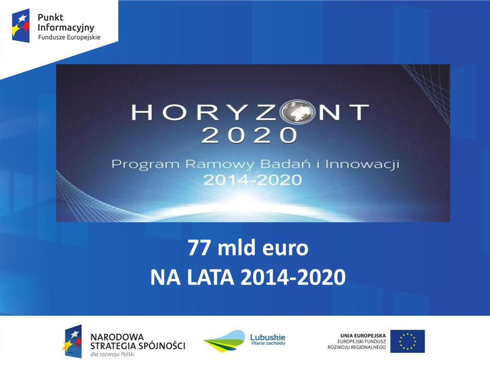 77 mld euro NA LATA 2014-2020