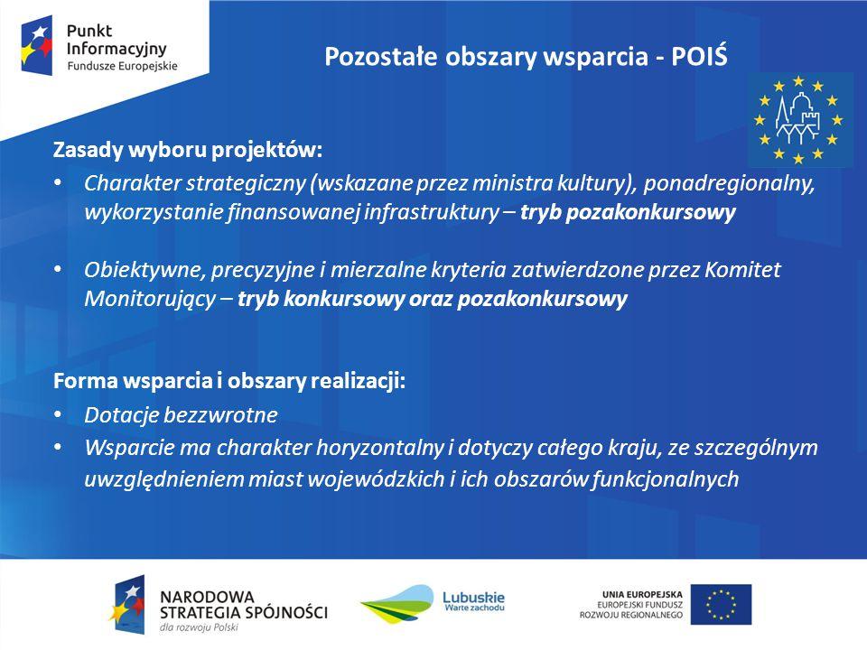 Pozostałe obszary wsparcia - POIŚ Zasady wyboru projektów: Charakter strategiczny (wskazane przez ministra kultury), ponadregionalny, wykorzystanie finansowanej infrastruktury – tryb pozakonkursowy Obiektywne, precyzyjne i mierzalne kryteria zatwierdzone przez Komitet Monitorujący – tryb konkursowy oraz pozakonkursowy Forma wsparcia i obszary realizacji: Dotacje bezzwrotne Wsparcie ma charakter horyzontalny i dotyczy całego kraju, ze szczególnym uwzględnieniem miast wojewódzkich i ich obszarów funkcjonalnych
