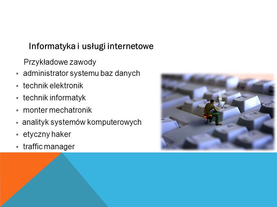 Informatyka i usługi internetowe Przykładowe zawody  administrator systemu baz danych  technik elektronik  technik informatyk  monter mechatronik  analityk systemów komputerowych  etyczny haker  traffic manager