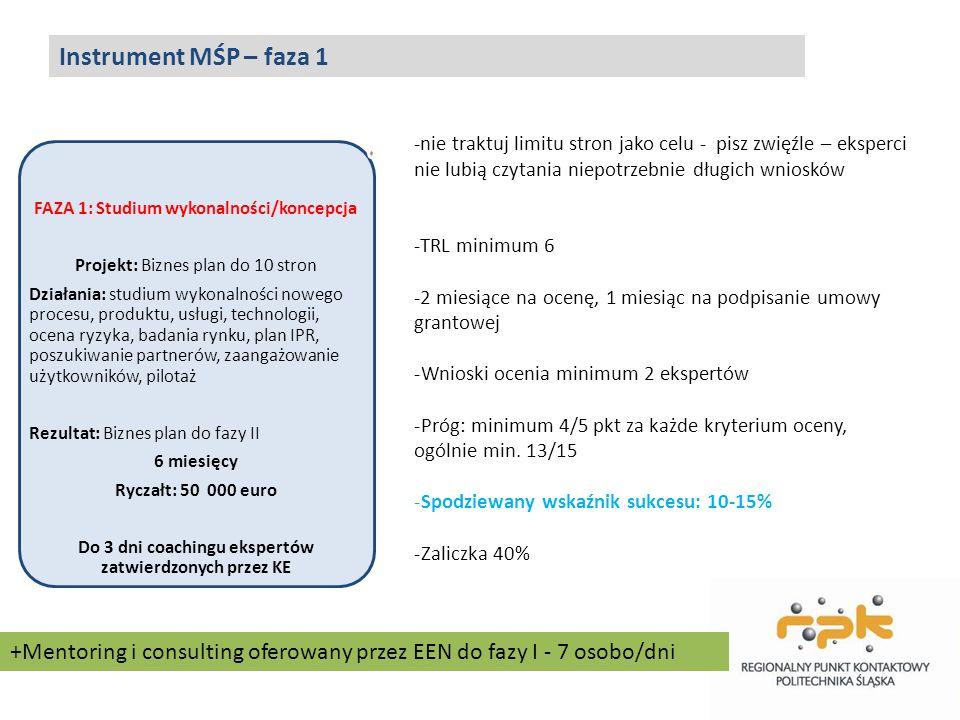 Instrument MŚP – faza 1 FAZA 1: Studium wykonalności/koncepcja Projekt: Biznes plan do 10 stron Działania: studium wykonalności nowego procesu, produk