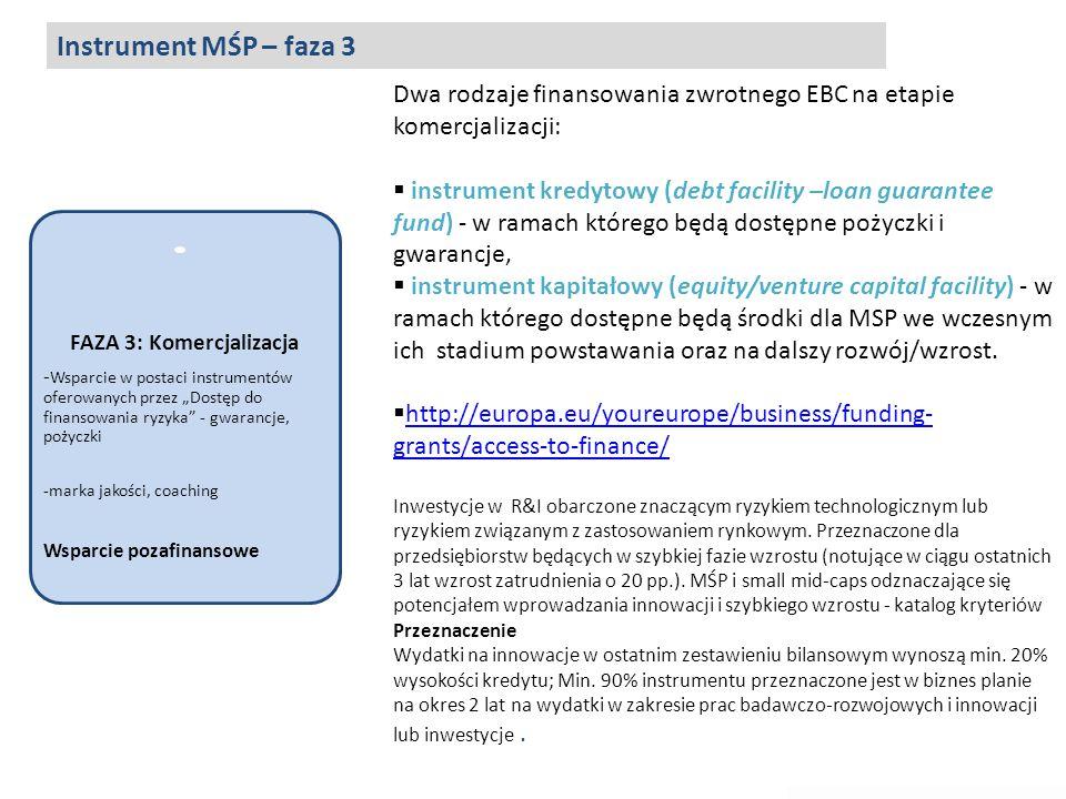 """FAZA 3: Komercjalizacja - Wsparcie w postaci instrumentów oferowanych przez """"Dostęp do finansowania ryzyka"""" - gwarancje, pożyczki -marka jakości, coac"""