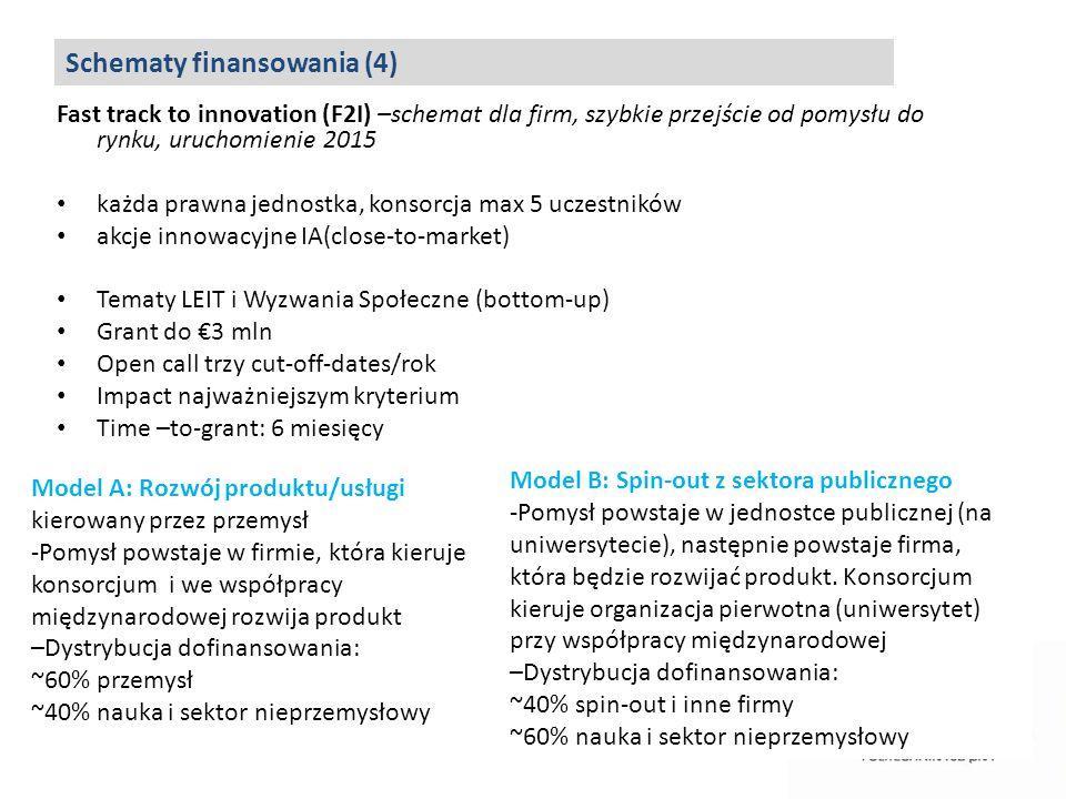 Fast track to innovation (F2I) –schemat dla firm, szybkie przejście od pomysłu do rynku, uruchomienie 2015 każda prawna jednostka, konsorcja max 5 ucz