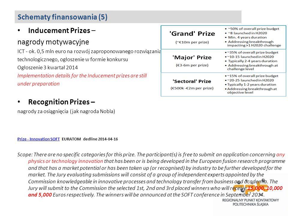 Inducement Prizes – nagrody motywacyjne ICT - ok. 0,5 mln euro na rozwój zaproponowanego rozwiązania technologicznego, ogłoszenie w formie konkursu Og