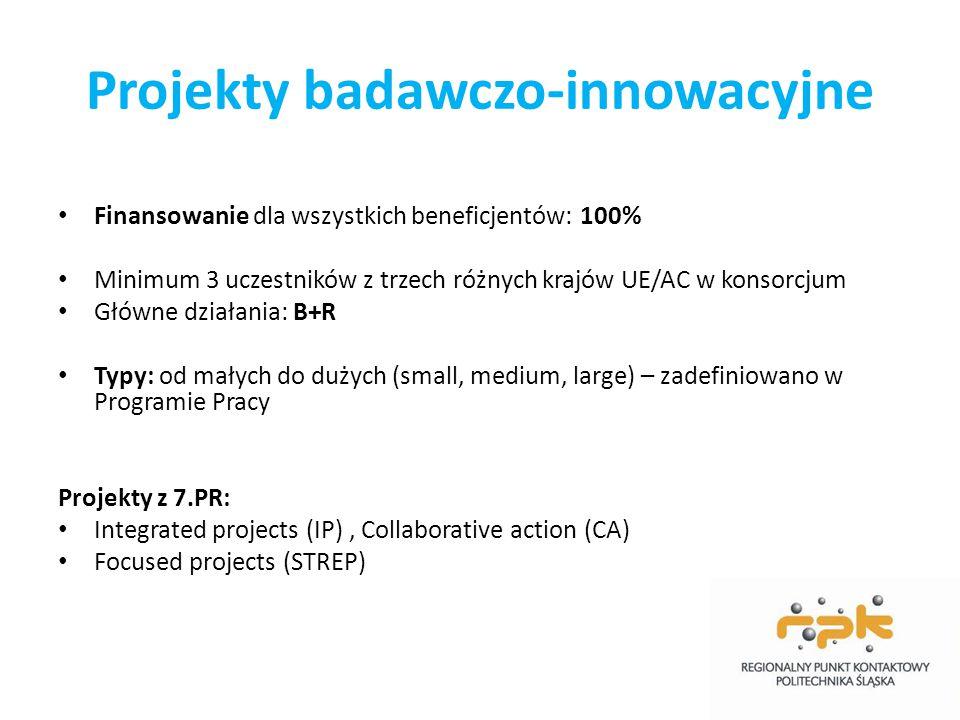 Projekty innowacyjne Finansowanie Dla jednostek o charakterze niezarobkowym (non-profit): 100% Dla jednostek działających dla zysku: 70% Min 3 uczestników z trzech różnych krajów UE/AC w konsorcjum Główne działania: działania innowacyjne bliskie rynkowi (close to market) Typy: od małych do dużych (small, medium, large) – zadefiniowano w Programie Pracy Projekty z 7.PR i CIP: Integrated projects (IP), Collaborative action (CA) – z mocnym komponentem działań demonstracyjnych Focused projects (STREP)– z mocnym komponentem działań demonstracyjnych