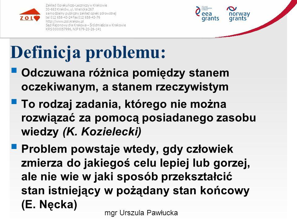 5.Tworzenie planu realizacji pomysłów:  Wdrożenie wybranego rozwiązania  Ocena uzyskanych rezultatów Zakład Opiekuńczo-Leczniczy w Krakowie 30-663 Kraków, ul.