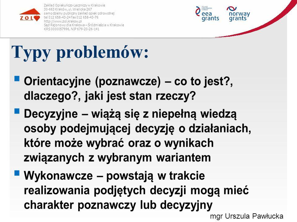 """Typy problemów c.d.:  Konwergencyjne – to problemy, dla których istnieje tylko jedno poprawne rozwiązanie  Dywergencyjne – mają wiele rozwiązań, a sytuacja wyjściowa może nie być w pełni sprecyzowana  Twórcze (heurystyczne) – najtrudniejsze do rozwiązania, wymagają stworzenia """"czegoś nowego Zakład Opiekuńczo-Leczniczy w Krakowie 30-663 Kraków, ul."""