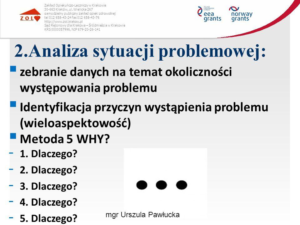 Konflikt strukturalny: Najczęstsze przyczyny: -Niejasno określone role w grupie -Niesprawiedliwy przydział zadań -Nierealistyczne terminy wykonania pracy -Nierówny rozkład pracy -Niewłaściwa kontrola efektów pracy -Ograniczone zasoby Zakład Opiekuńczo-Leczniczy w Krakowie 30-663 Kraków, ul.