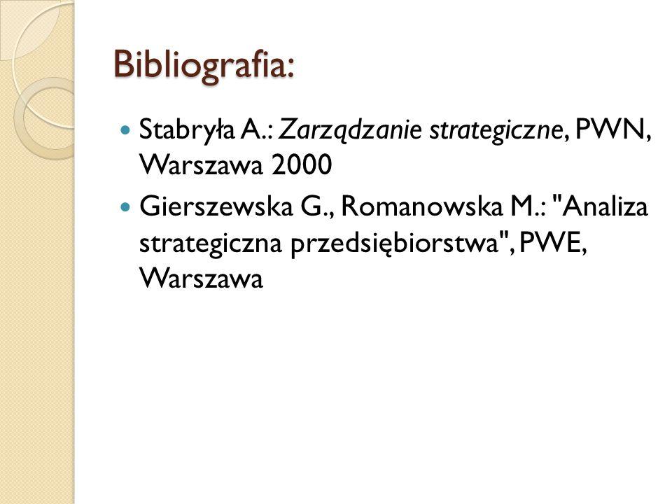 Bibliografia: Stabryła A.: Zarządzanie strategiczne, PWN, Warszawa 2000 Gierszewska G., Romanowska M.: