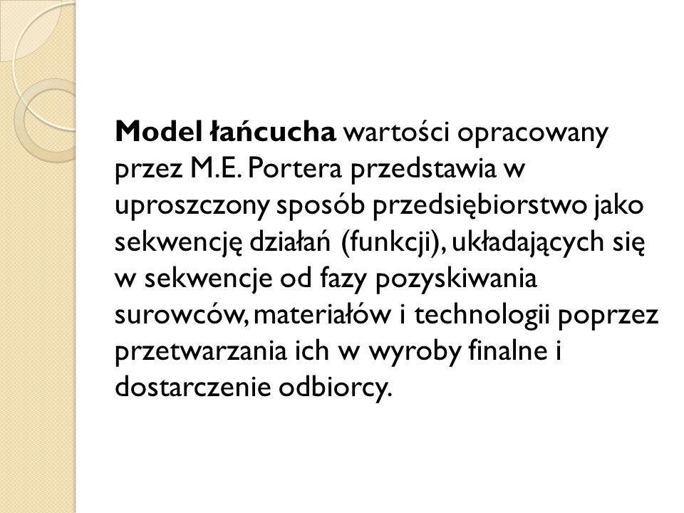 Model łańcucha wartości opracowany przez M.E. Portera przedstawia w uproszczony sposób przedsiębiorstwo jako sekwencję działań (funkcji), układających