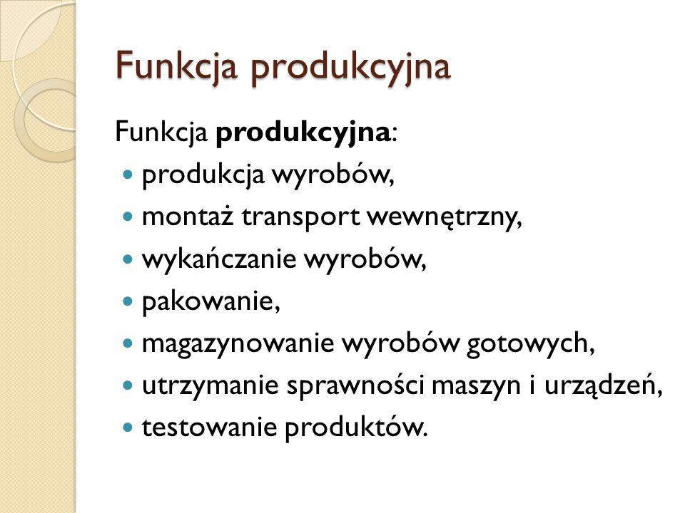 Funkcja produkcyjna Funkcja produkcyjna: produkcja wyrobów, montaż transport wewnętrzny, wykańczanie wyrobów, pakowanie, magazynowanie wyrobów gotowyc