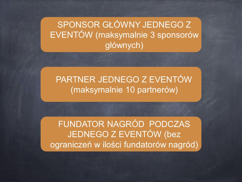 SPONSOR GŁÓWNY JEDNEGO Z EVENTÓW (maksymalnie 3 sponsorów głównych) PARTNER JEDNEGO Z EVENTÓW (maksymalnie 10 partnerów) FUNDATOR NAGRÓD PODCZAS JEDNEGO Z EVENTÓW (bez ograniczeń w ilości fundatorów nagród)